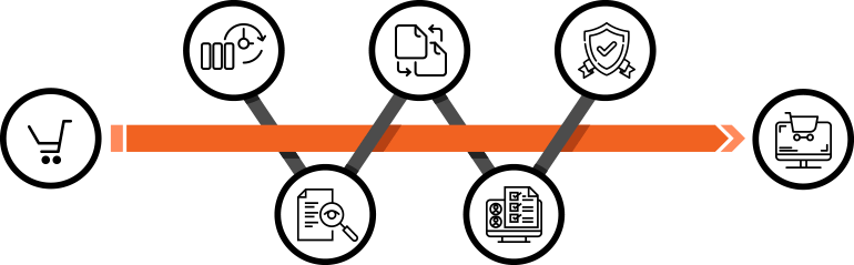Our Process For Magento Migration
