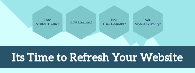 Know When It Is Time For You To Refresh Your Website