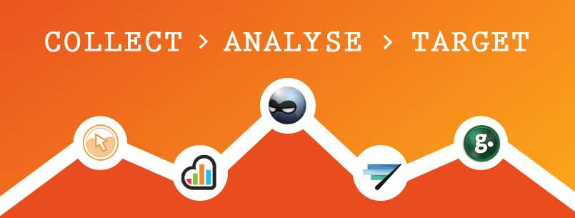 Analytic-Data Drives Precise Decision Making- Decreases Investment & Increases Return Of Investment (Roi)