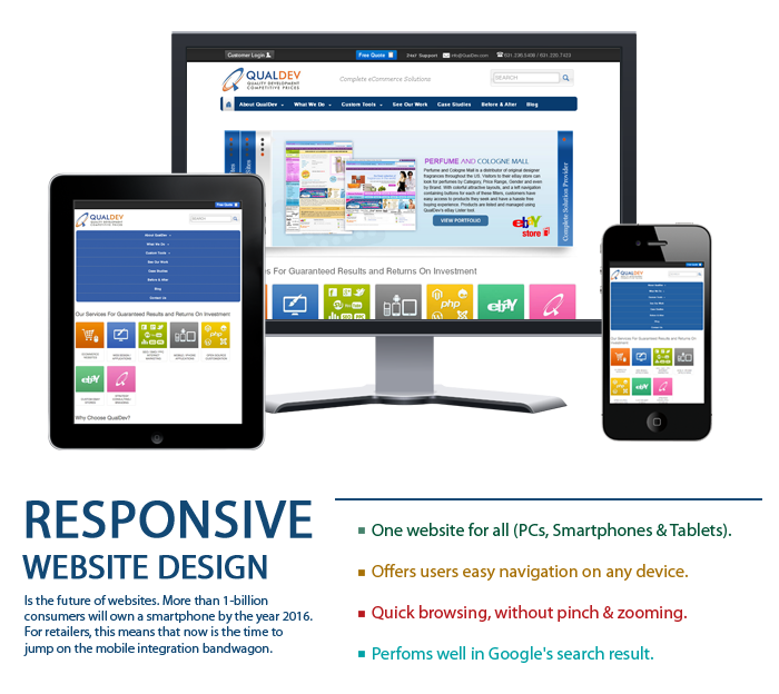 Responsive Web Design A Sensible Answer To Modern Age Gadget Revolution Qualdev