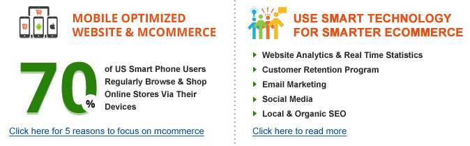 Our Foucs Areas : #3-Mobile Optimized Website & MCommerce, #4-Use Smart Technology For Smarter Ecommerce
