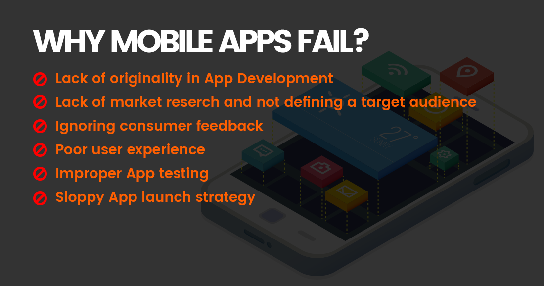Why Most Mobile Apps Fail - QualDev