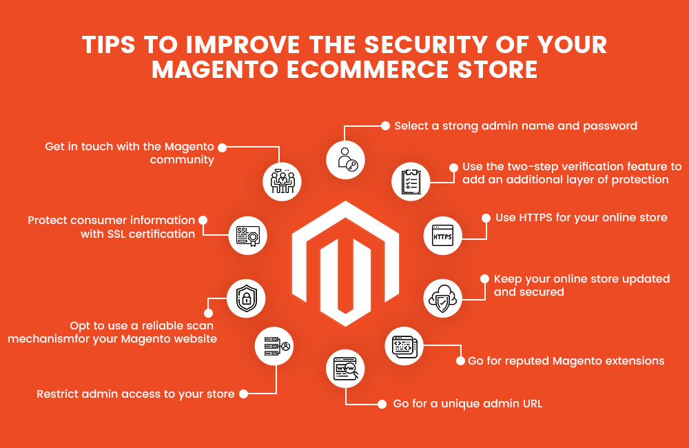 How to Improve the Security Of Magento Site
