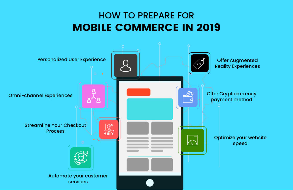 mobile-commerce-trends-2019-qualdev-inc