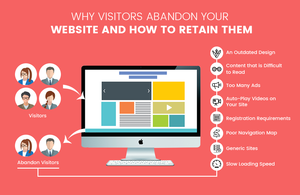 Why Visitors Abandon Your Website and How to Retain Them