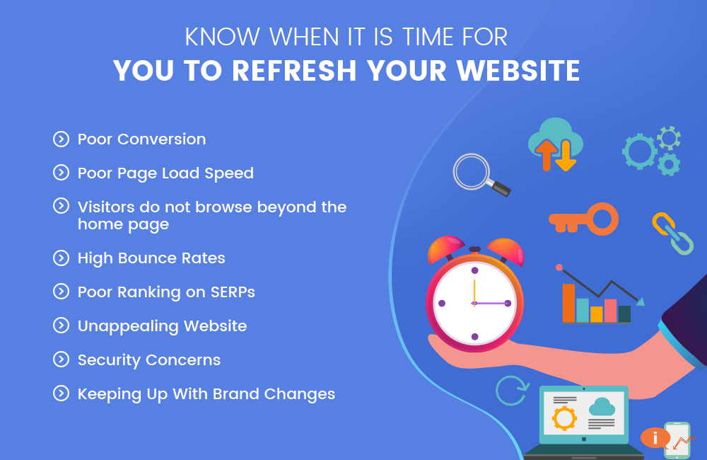 Know When It is Time for You to Refresh Your Website - QualDev
