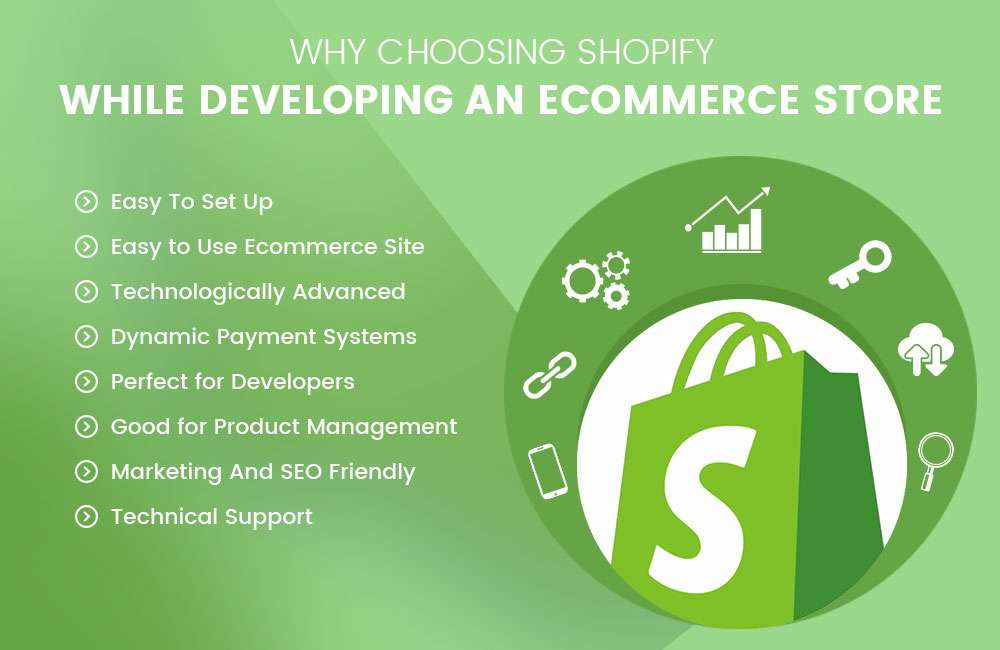 Why Choosing Shopify While Developing An eCommerce Store