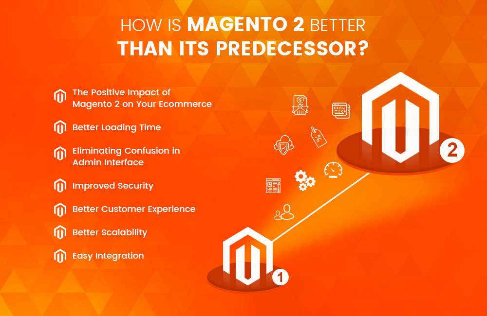 How Is Magento 2 Better Than Its Predecessor?