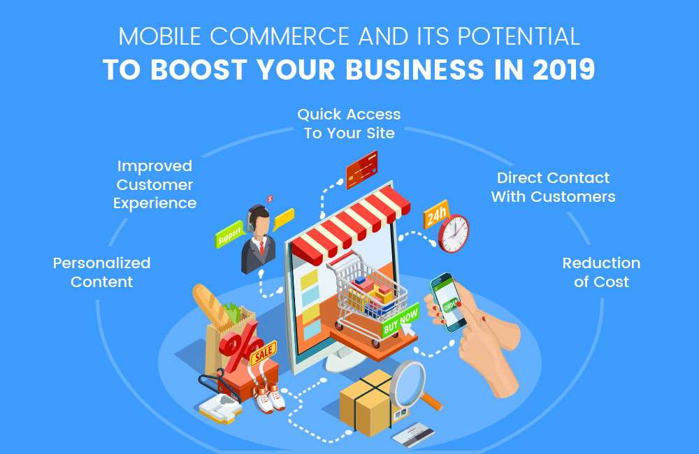 Mobile Commerce and its Potential to Boost Your Business In 2019