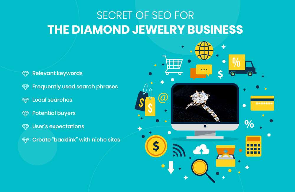 How Can SEO Help An Online Diamond Jewelry Business?
