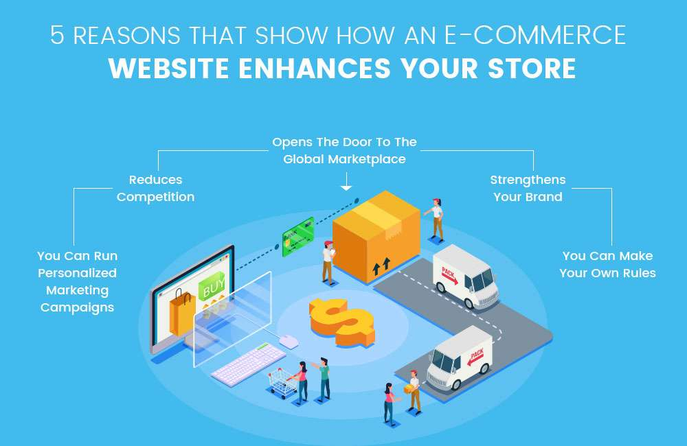 5 Reasons that show how an e-commerce website enhances your store