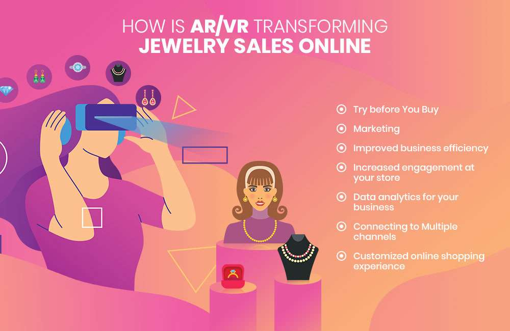 How Is AR/VR Transforming Jewelry Sales Online