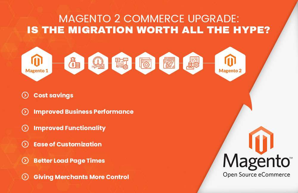 Magento 2 Commerce Upgrade: Is the Migration Worth All the Hype?