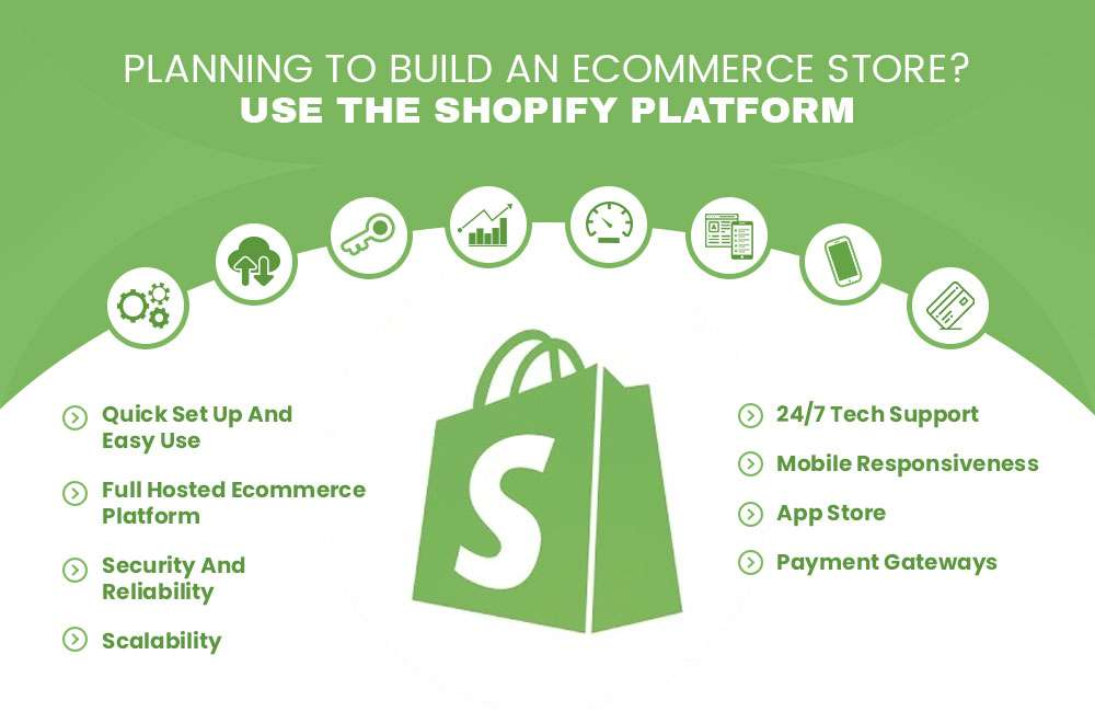 Planning To Build An Ecommerce Store? Use The Shopify Platform
