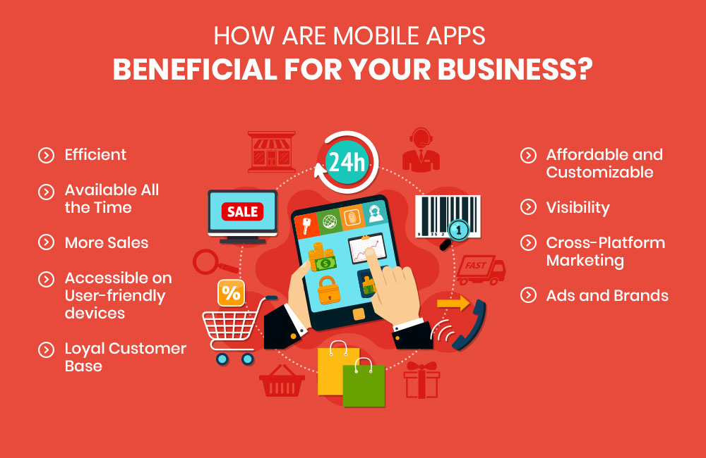How are Mobile Apps Beneficial for your Business?