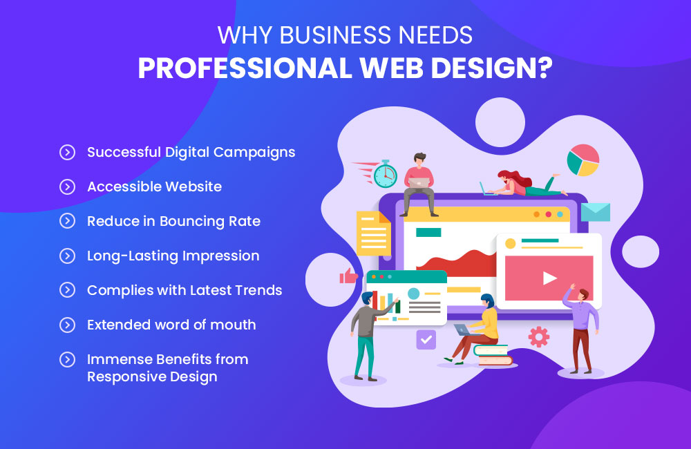 Why Do Businesses Need Professional Web Design?