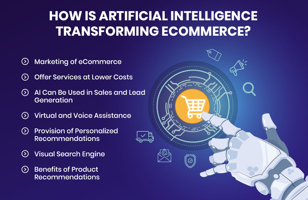 How is Artificial Intelligence Transforming eCommerce?