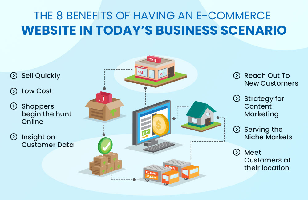 The 8 Benefits of Having An E-commerce Website in Today's Business Scenario