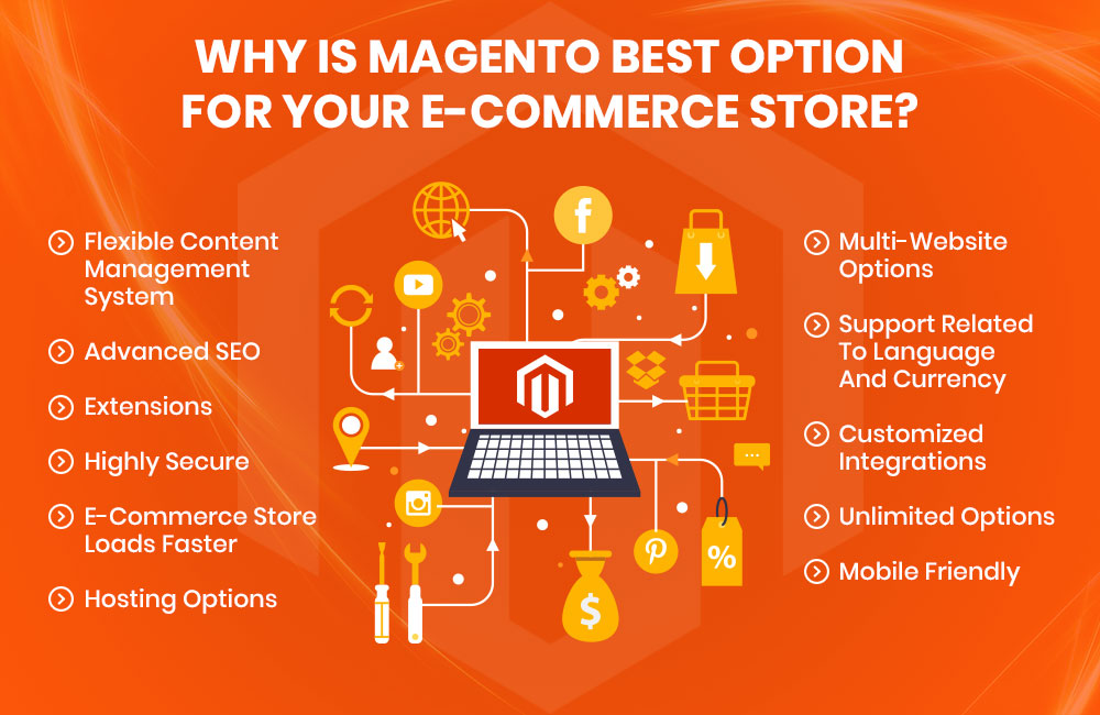 Why Is Magento Best Option For Your E-commerce Store?
