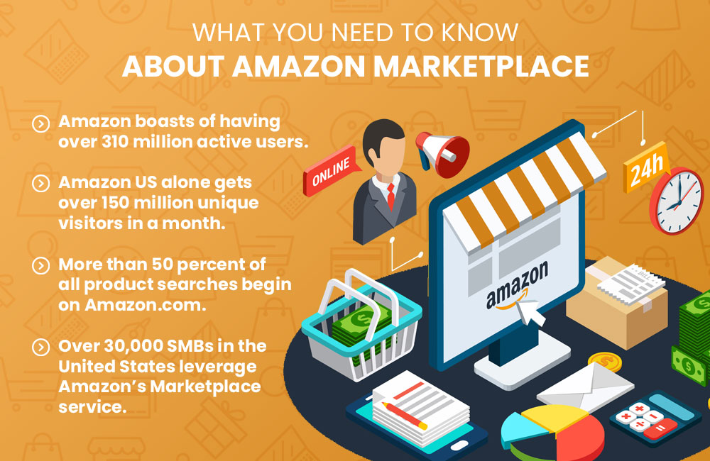 What You Need to Know About Amazon Marketplace