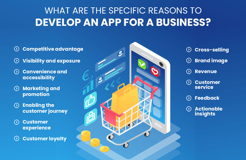 What are the specific reasons to develop an app for a business?